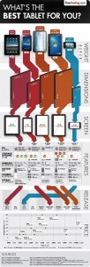 best-tablet-infographic