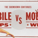 How To Decide Between an App and A Mobile Website for Your Business